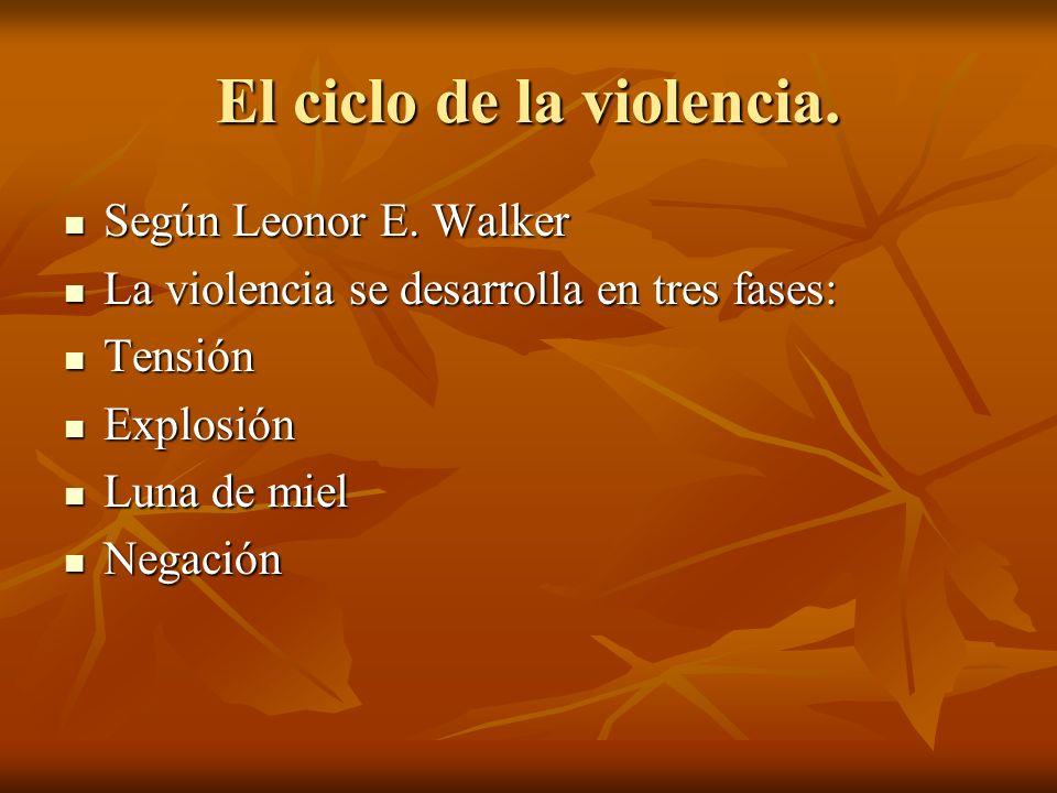 El ciclo de la violencia.
