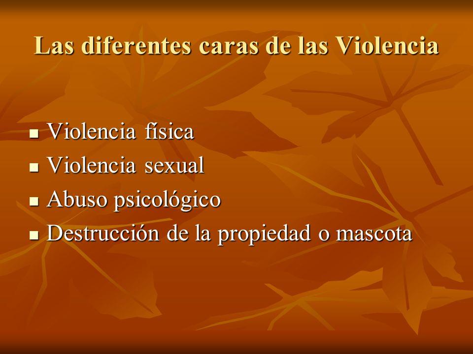 Las diferentes caras de las Violencia