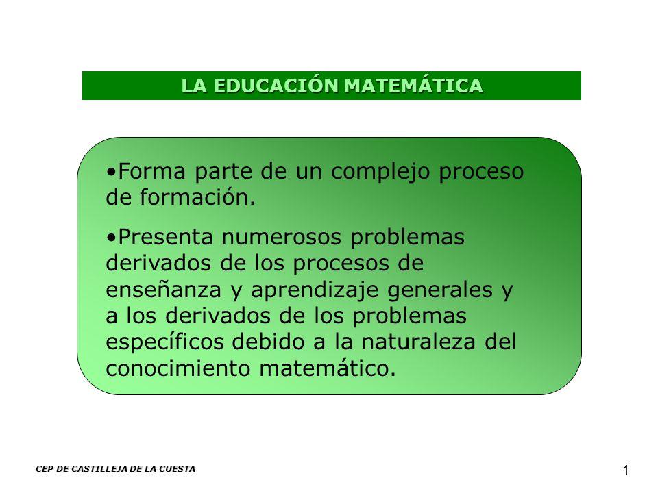 LA EDUCACIÓN MATEMÁTICA CEP DE CASTILLEJA DE LA CUESTA