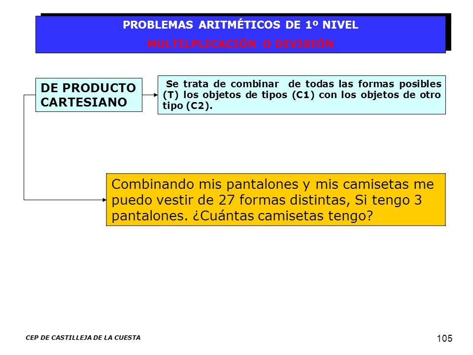 PROBLEMAS ARITMÉTICOS DE 1º NIVEL