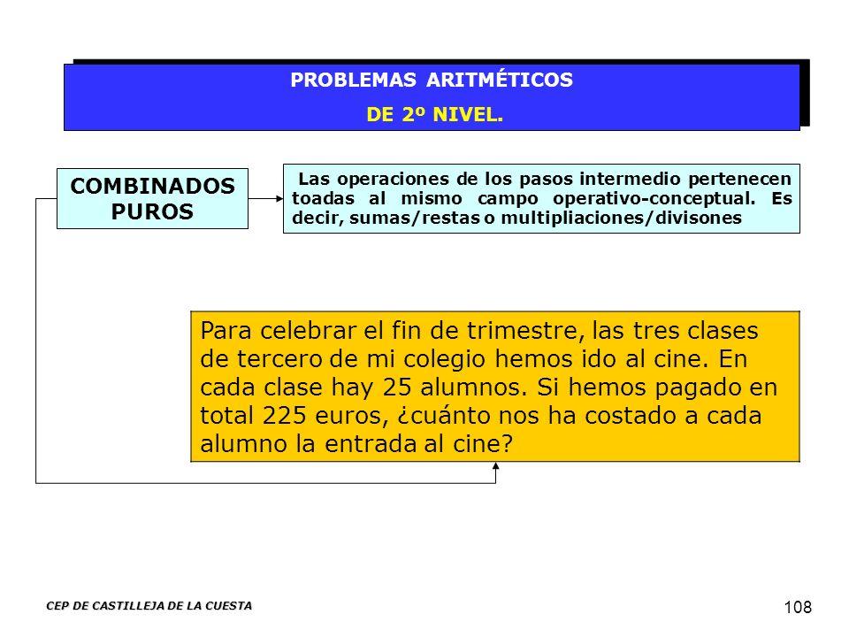 PROBLEMAS ARITMÉTICOS CEP DE CASTILLEJA DE LA CUESTA