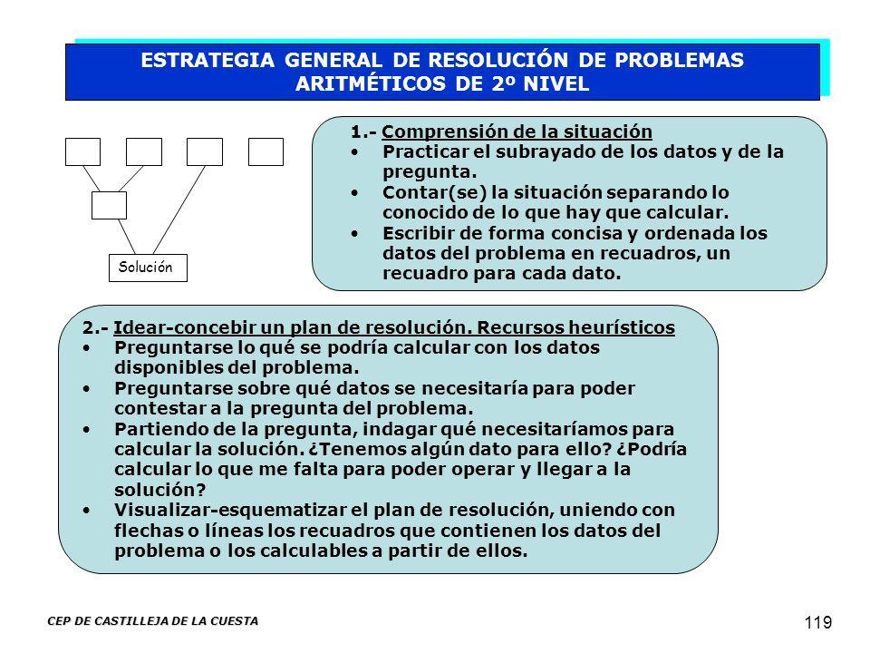 ESTRATEGIA GENERAL DE RESOLUCIÓN DE PROBLEMAS ARITMÉTICOS DE 2º NIVEL