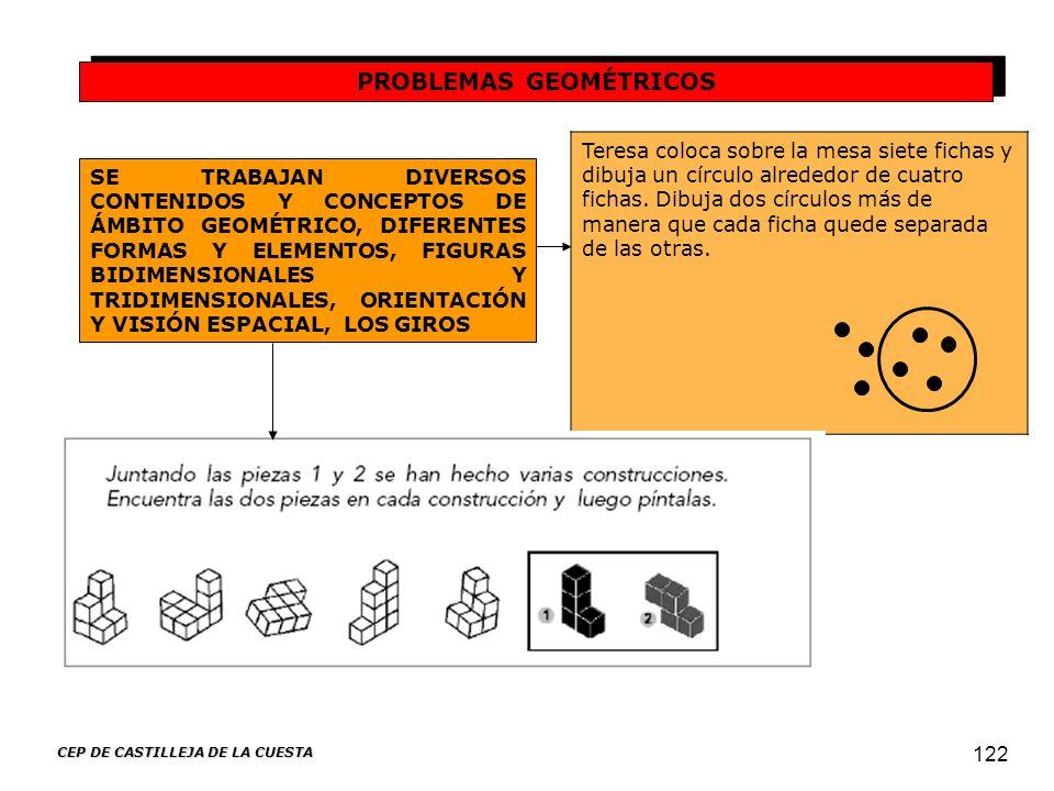 PROBLEMAS GEOMÉTRICOS CEP DE CASTILLEJA DE LA CUESTA