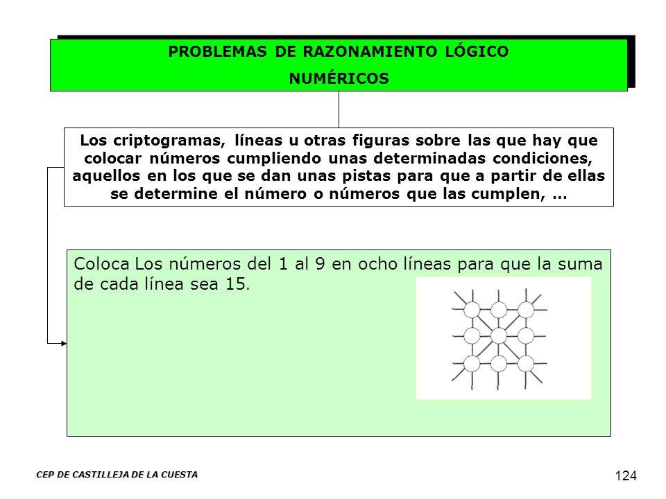 PROBLEMAS DE RAZONAMIENTO LÓGICO CEP DE CASTILLEJA DE LA CUESTA