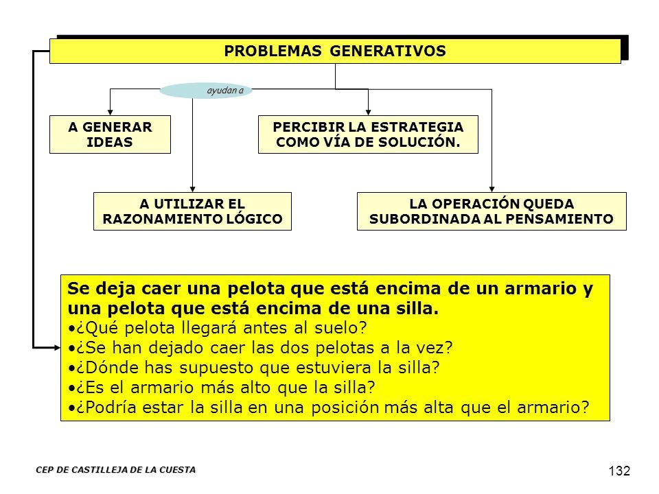 PROBLEMAS GENERATIVOS CEP DE CASTILLEJA DE LA CUESTA