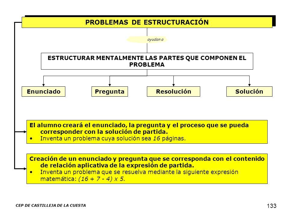 PROBLEMAS DE ESTRUCTURACIÓN CEP DE CASTILLEJA DE LA CUESTA