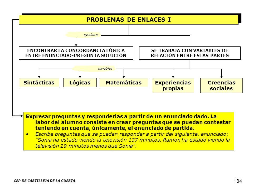PROBLEMAS DE ENLACES I Sintácticas Lógicas Matemáticas