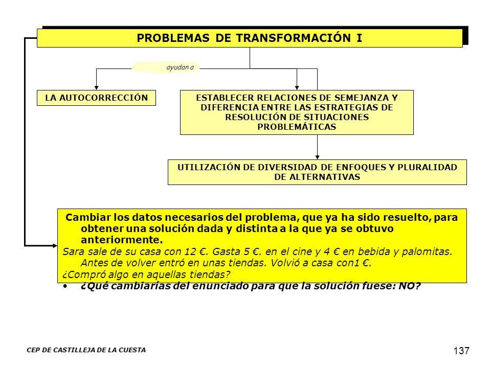 PROBLEMAS DE TRANSFORMACIÓN I CEP DE CASTILLEJA DE LA CUESTA