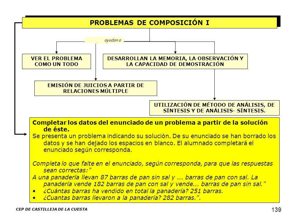 PROBLEMAS DE COMPOSICIÓN I