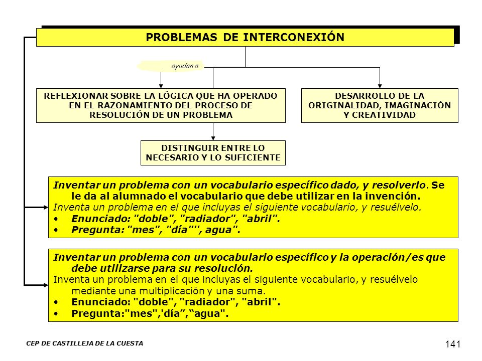 PROBLEMAS DE INTERCONEXIÓN CEP DE CASTILLEJA DE LA CUESTA
