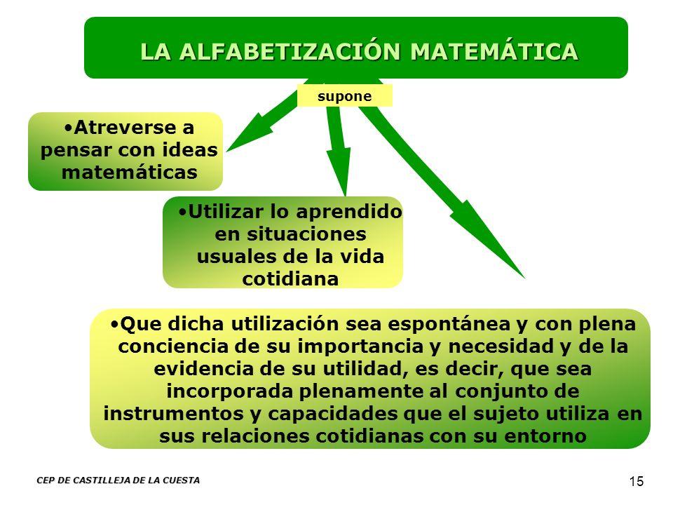LA ALFABETIZACIÓN MATEMÁTICA Atreverse a pensar con ideas matemáticas