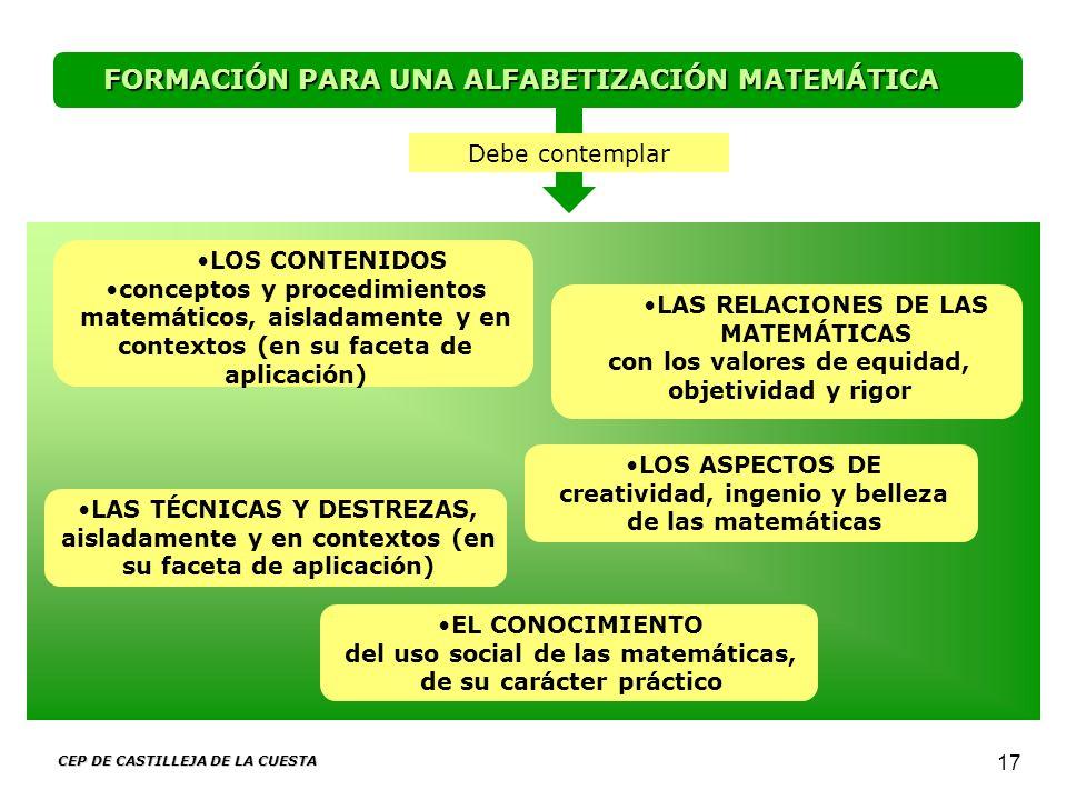 FORMACIÓN PARA UNA ALFABETIZACIÓN MATEMÁTICA