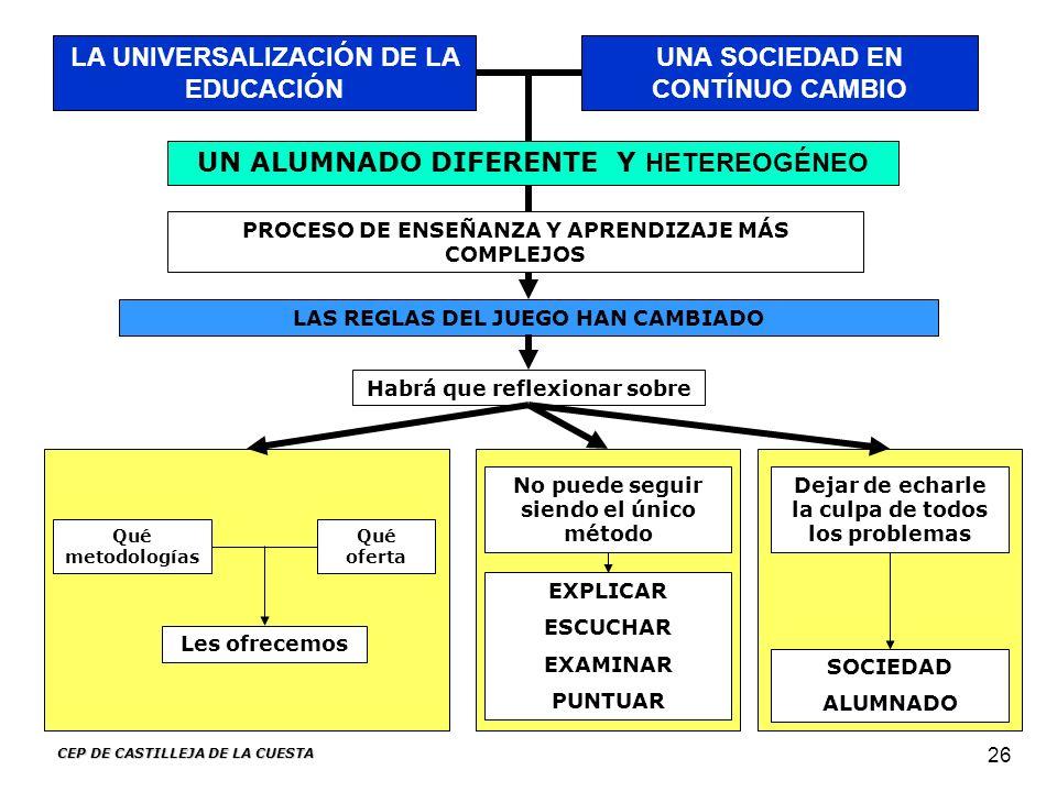 LA UNIVERSALIZACIÓN DE LA EDUCACIÓN UNA SOCIEDAD EN CONTÍNUO CAMBIO