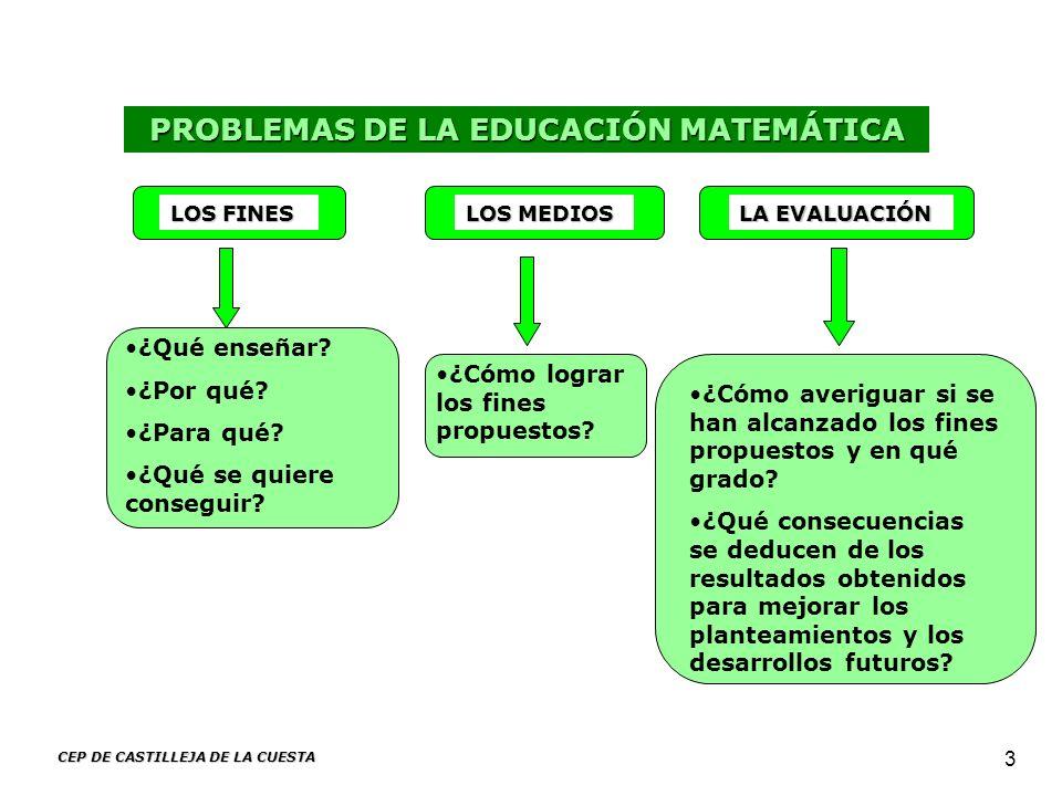 PROBLEMAS DE LA EDUCACIÓN MATEMÁTICA CEP DE CASTILLEJA DE LA CUESTA