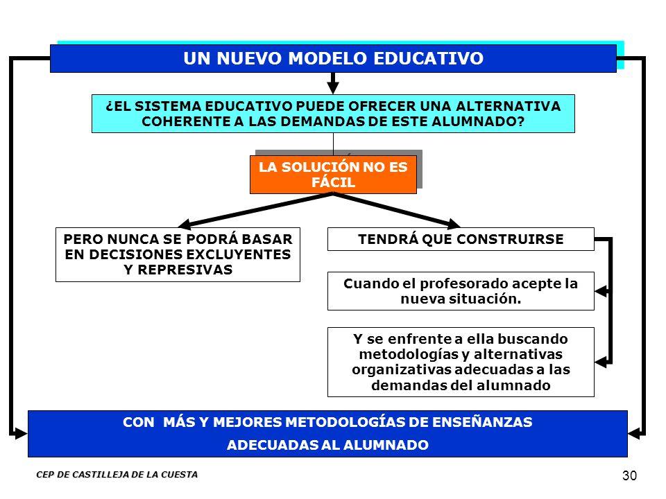 UN NUEVO MODELO EDUCATIVO