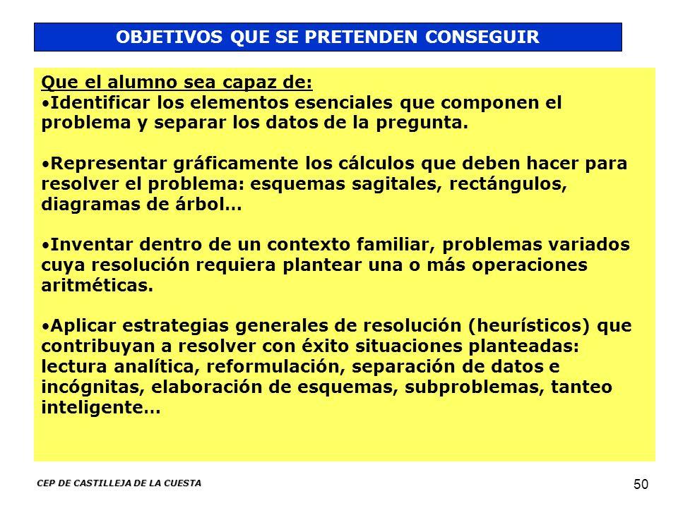 OBJETIVOS QUE SE PRETENDEN CONSEGUIR CEP DE CASTILLEJA DE LA CUESTA