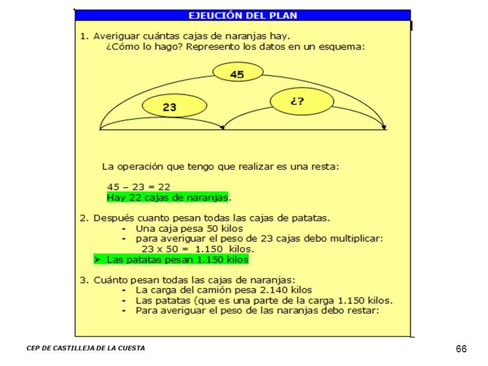 CEP DE CASTILLEJA DE LA CUESTA