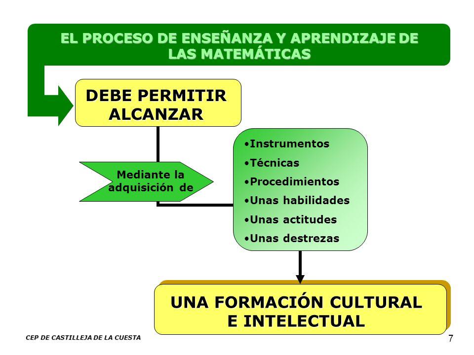 DEBE PERMITIR ALCANZAR UNA FORMACIÓN CULTURAL E INTELECTUAL