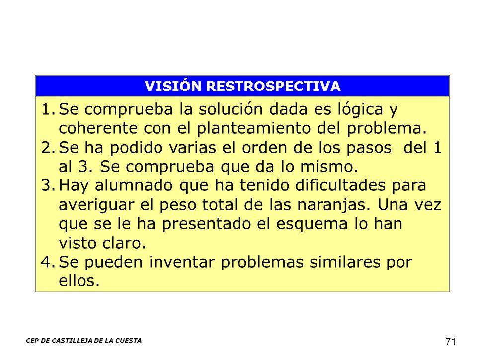 VISIÓN RESTROSPECTIVA CEP DE CASTILLEJA DE LA CUESTA