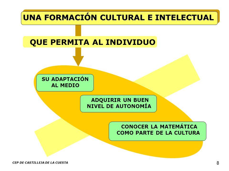UNA FORMACIÓN CULTURAL E INTELECTUAL QUE PERMITA AL INDIVIDUO
