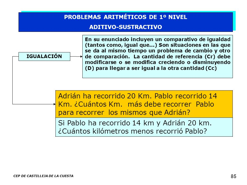 PROBLEMAS ARITMÉTICOS DE 1º NIVEL CEP DE CASTILLEJA DE LA CUESTA