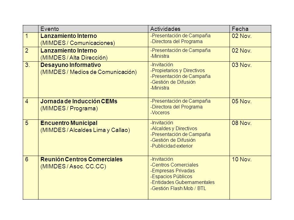 (MIMDES / Comunicaciones) 02 Nov. 2 (MIMDES / Alta Dirección) 3.