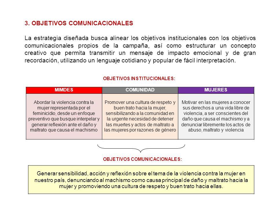 OBJETIVOS INSTITUCIONALES: OBJETIVOS COMUNICACIONALES: