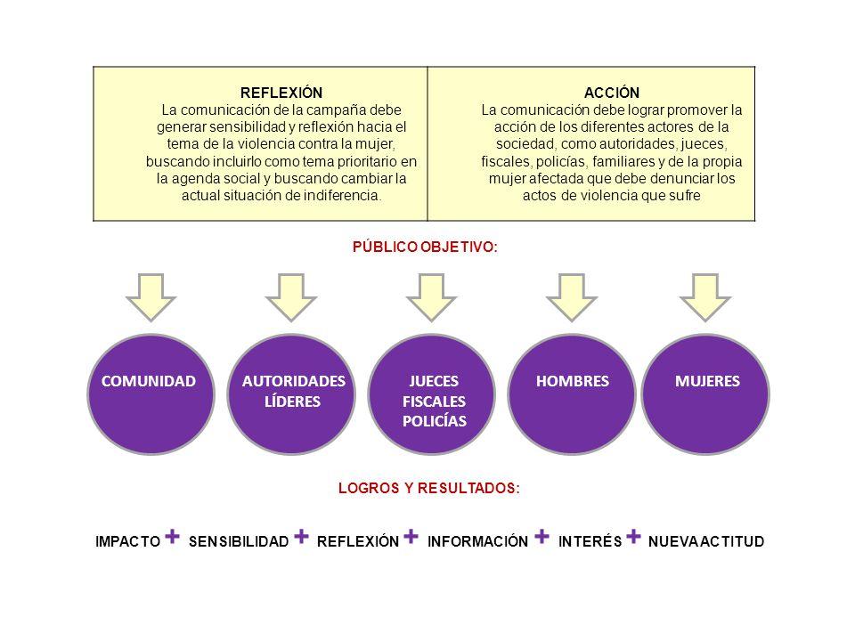 COMUNIDAD AUTORIDADES LÍDERES JUECES FISCALES POLICÍAS HOMBRES MUJERES