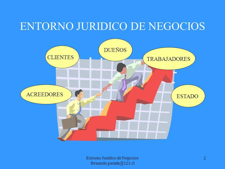 ENTORNO JURIDICO DE NEGOCIOS