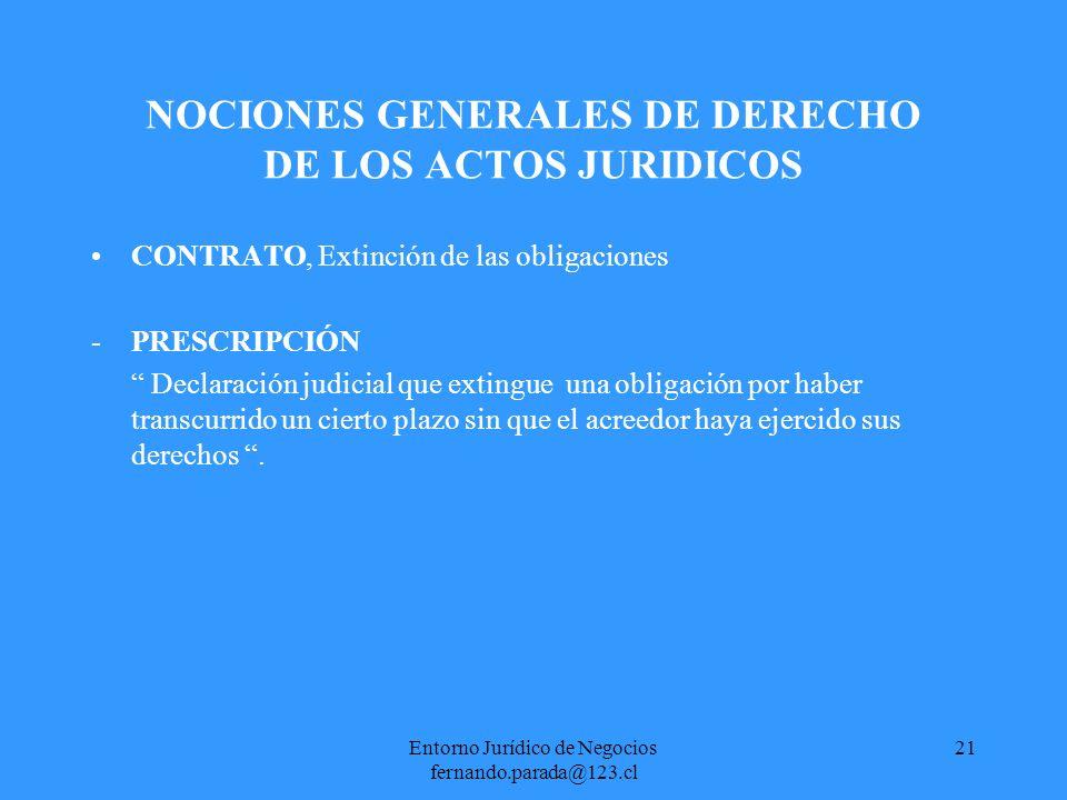 NOCIONES GENERALES DE DERECHO DE LOS ACTOS JURIDICOS