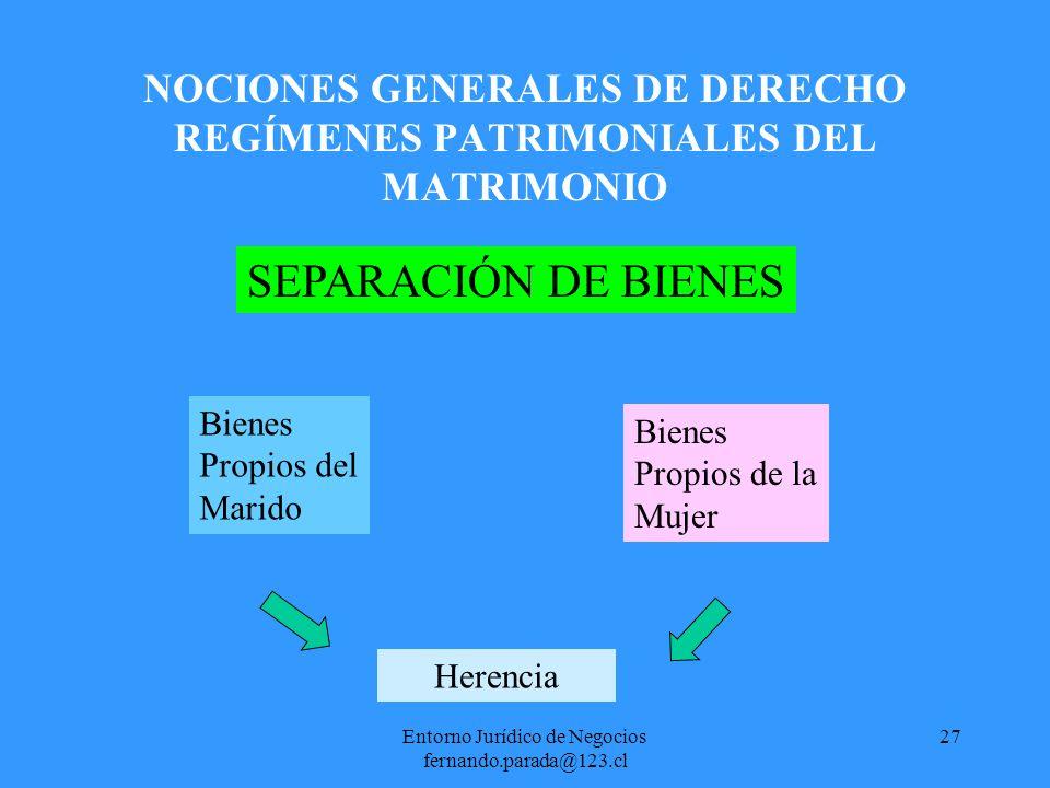 NOCIONES GENERALES DE DERECHO REGÍMENES PATRIMONIALES DEL MATRIMONIO