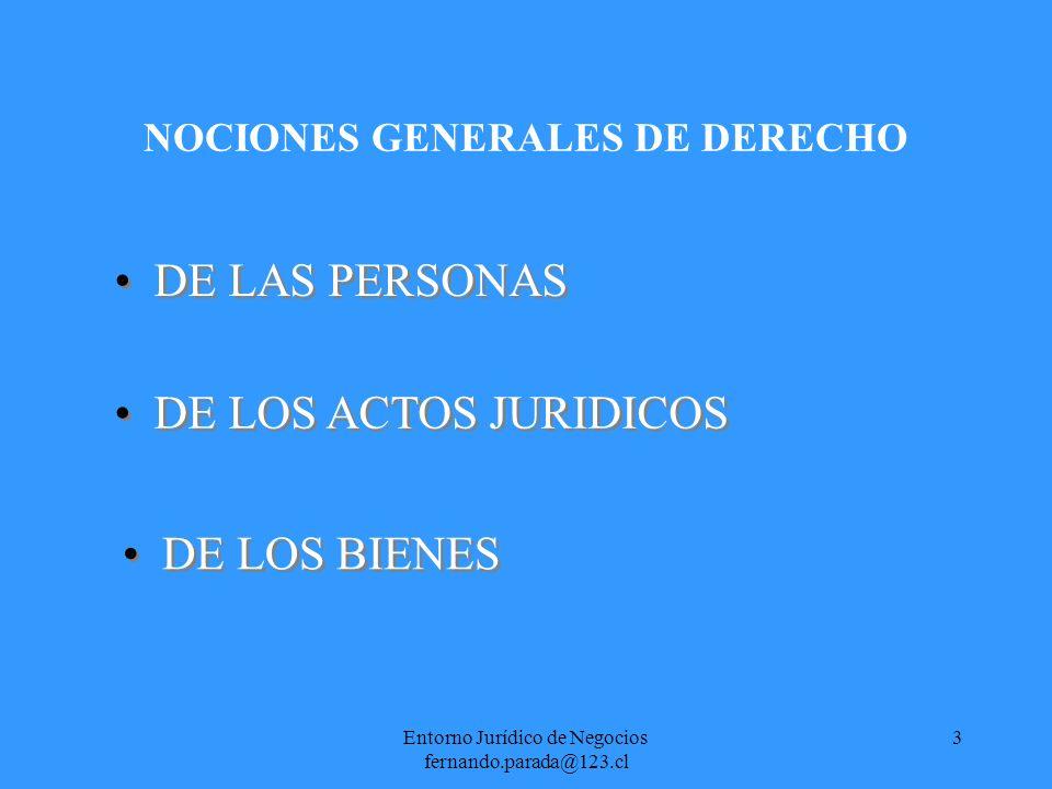 NOCIONES GENERALES DE DERECHO