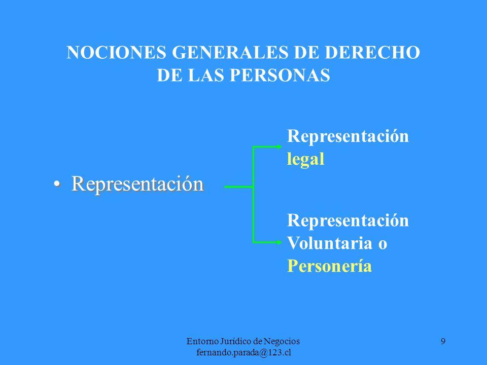 NOCIONES GENERALES DE DERECHO DE LAS PERSONAS