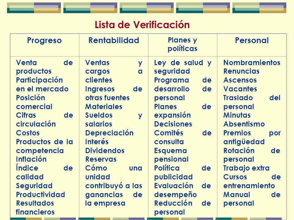 Lista de Verificación Progreso Rentabilidad Personal
