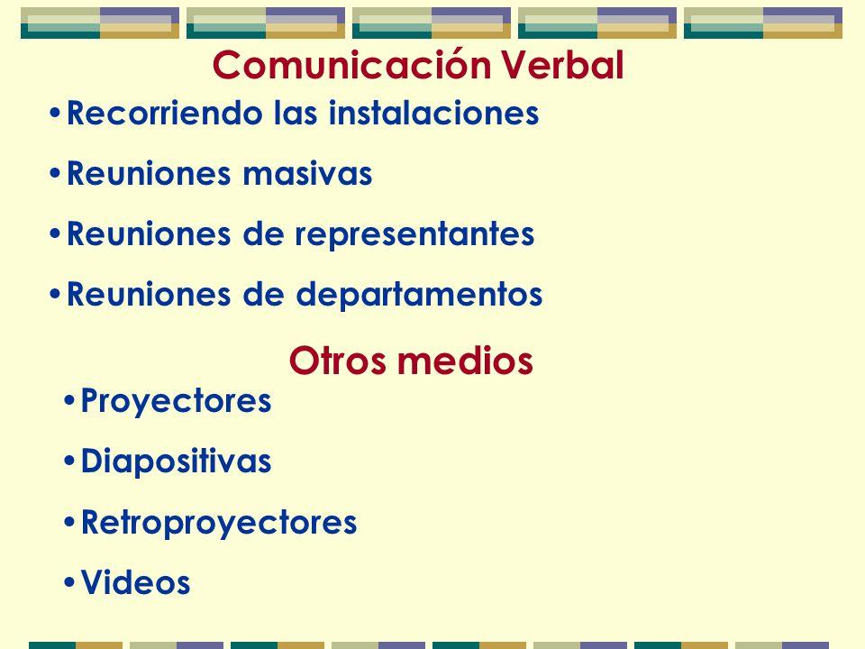 Comunicación Verbal Otros medios