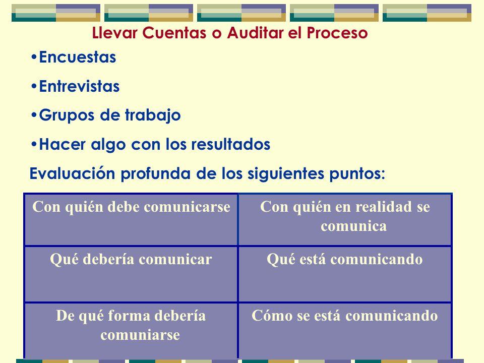 Llevar Cuentas o Auditar el Proceso