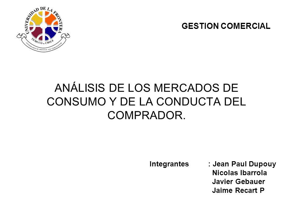 ANÁLISIS DE LOS MERCADOS DE CONSUMO Y DE LA CONDUCTA DEL COMPRADOR.