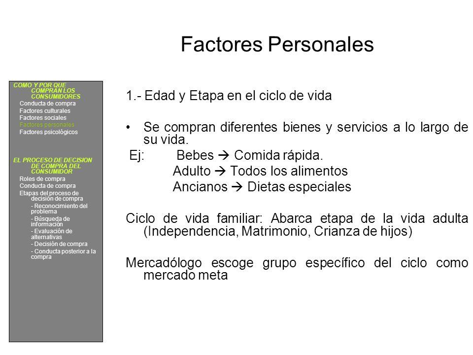 Factores Personales 1.- Edad y Etapa en el ciclo de vida