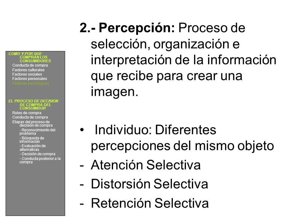 Individuo: Diferentes percepciones del mismo objeto Atención Selectiva