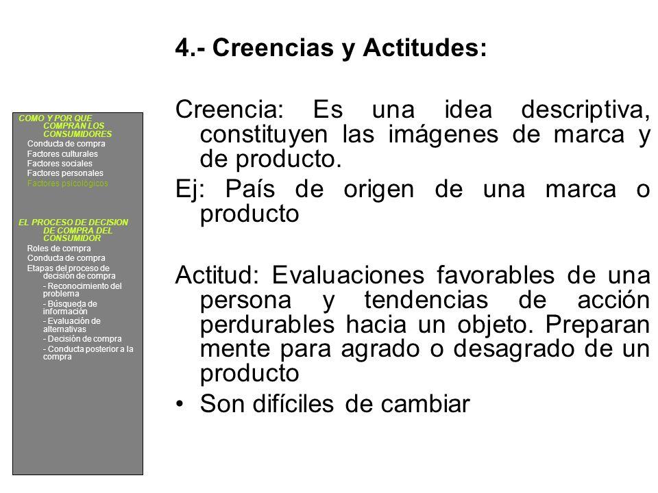 4.- Creencias y Actitudes: