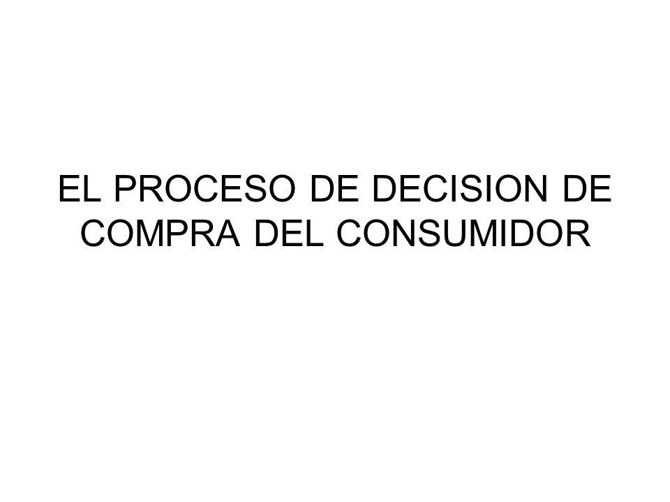 EL PROCESO DE DECISION DE COMPRA DEL CONSUMIDOR
