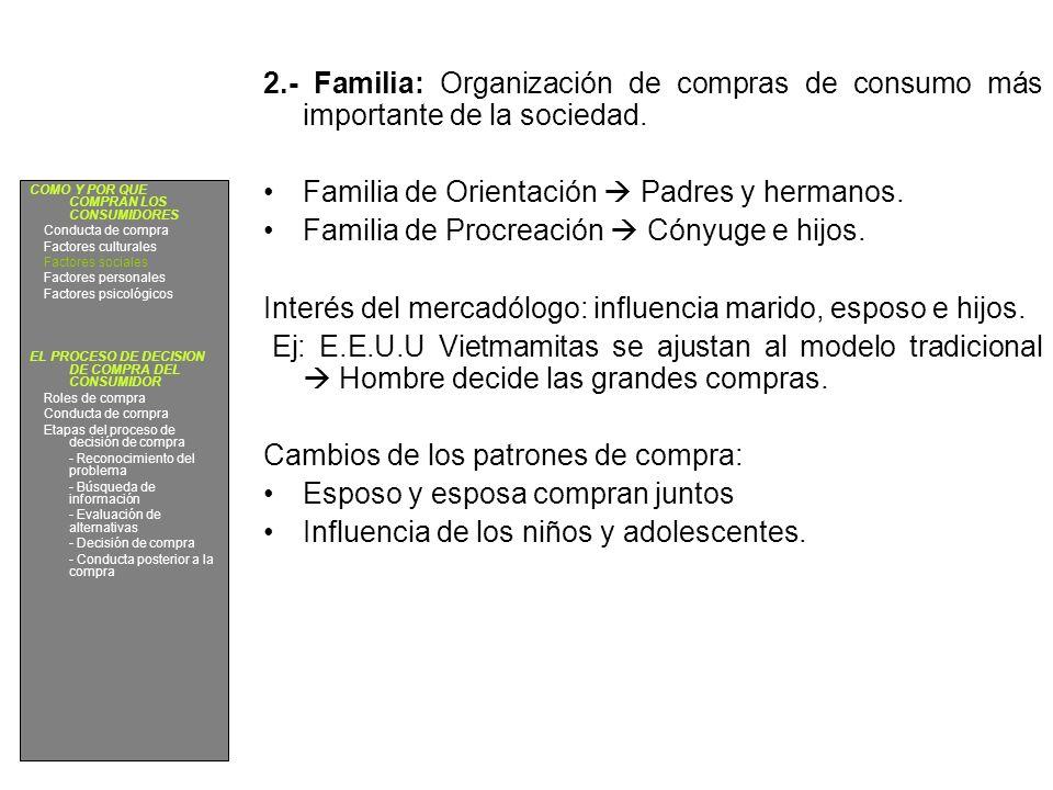 Familia de Orientación  Padres y hermanos.