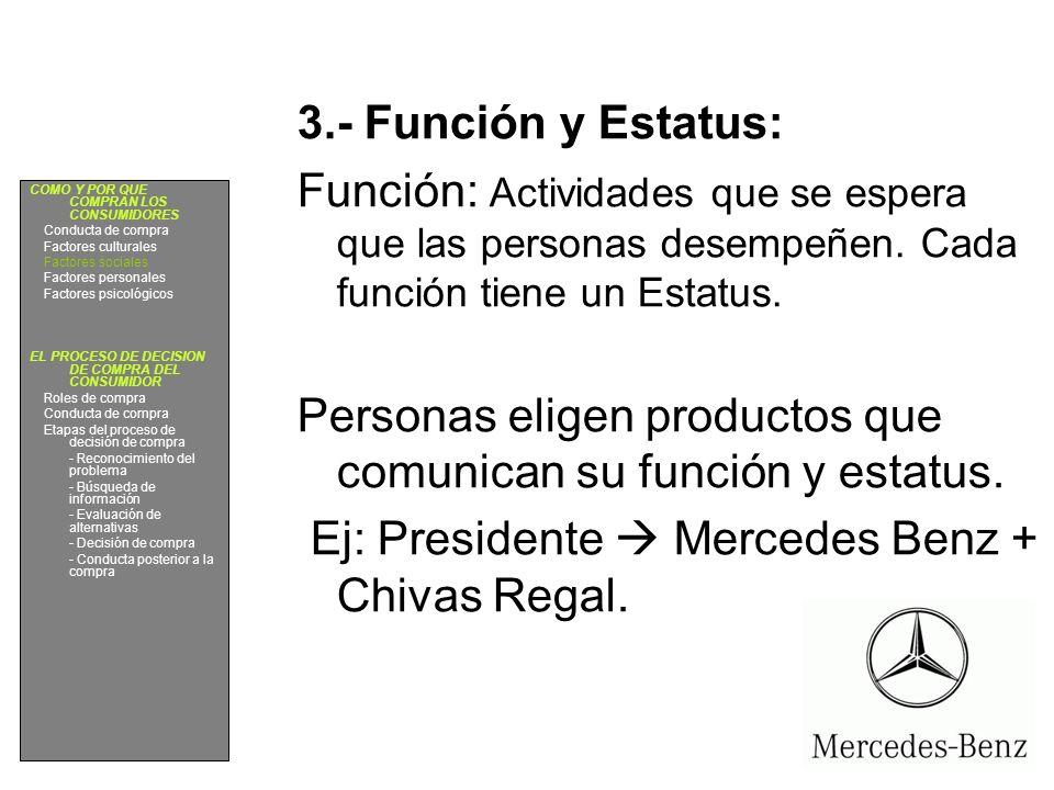 Personas eligen productos que comunican su función y estatus.