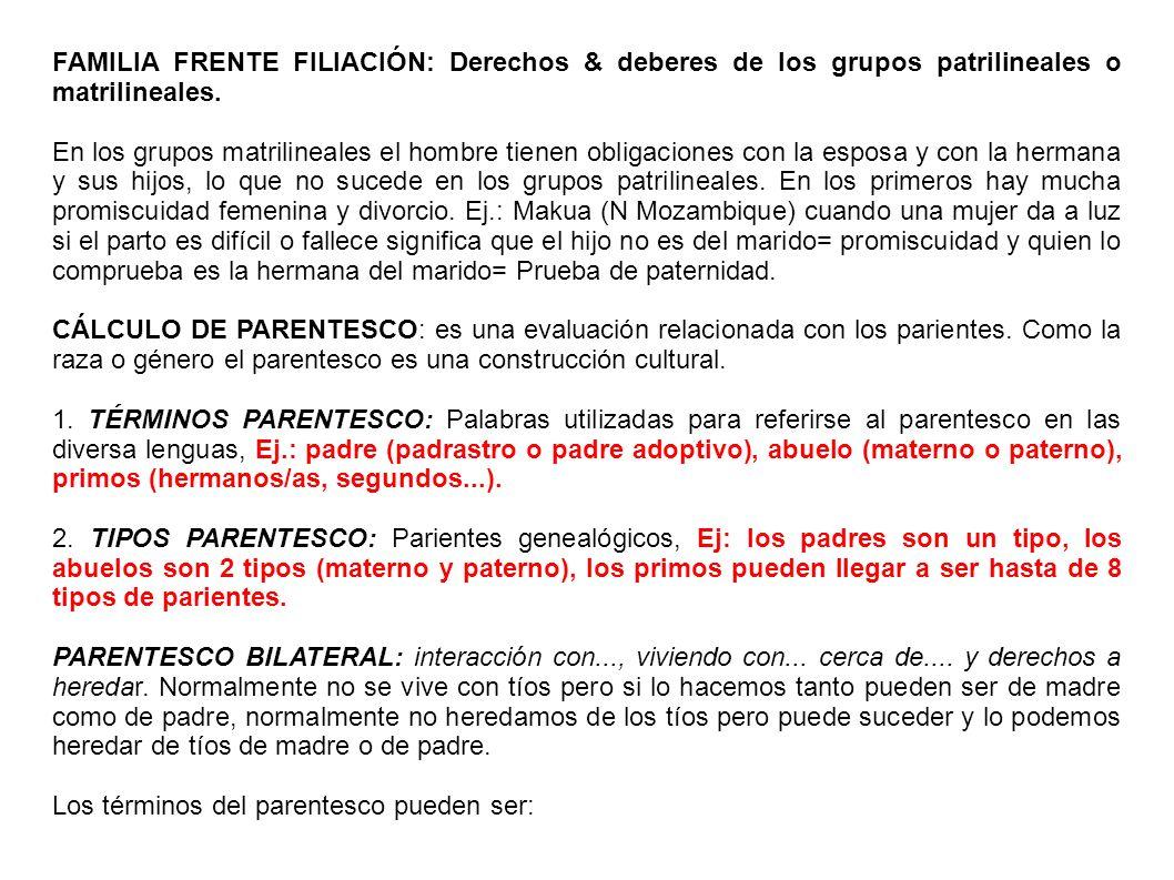 FAMILIA FRENTE FILIACIÓN: Derechos & deberes de los grupos patrilineales o matrilineales.