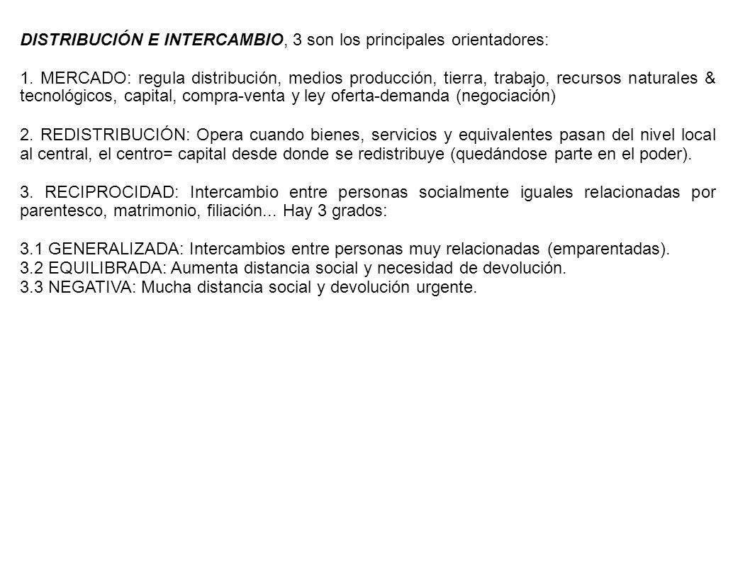 DISTRIBUCIÓN E INTERCAMBIO, 3 son los principales orientadores: