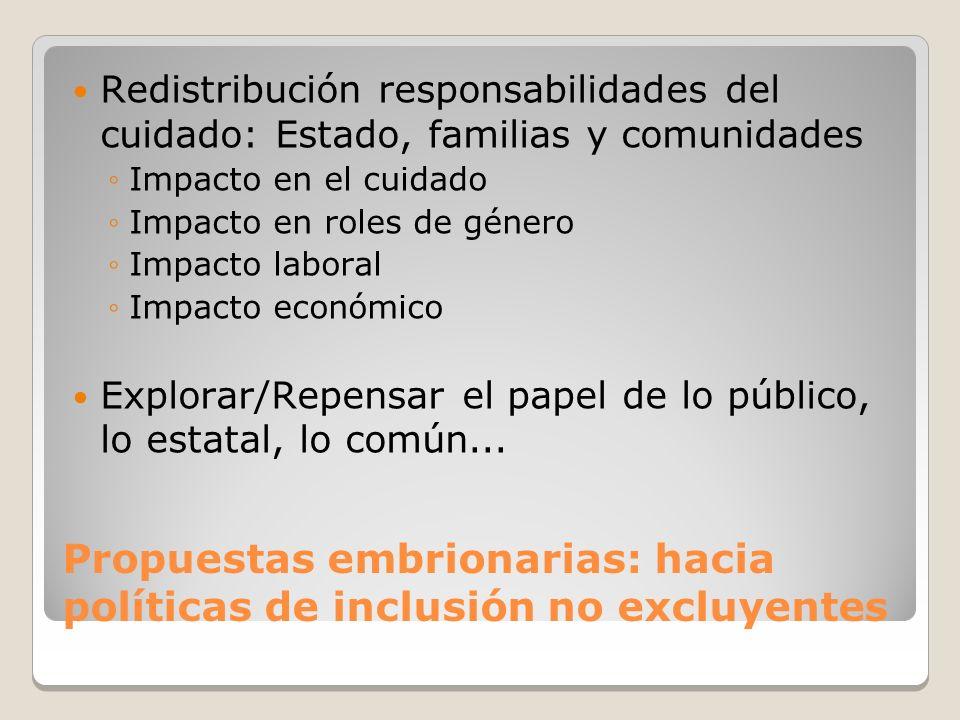 Propuestas embrionarias: hacia políticas de inclusión no excluyentes