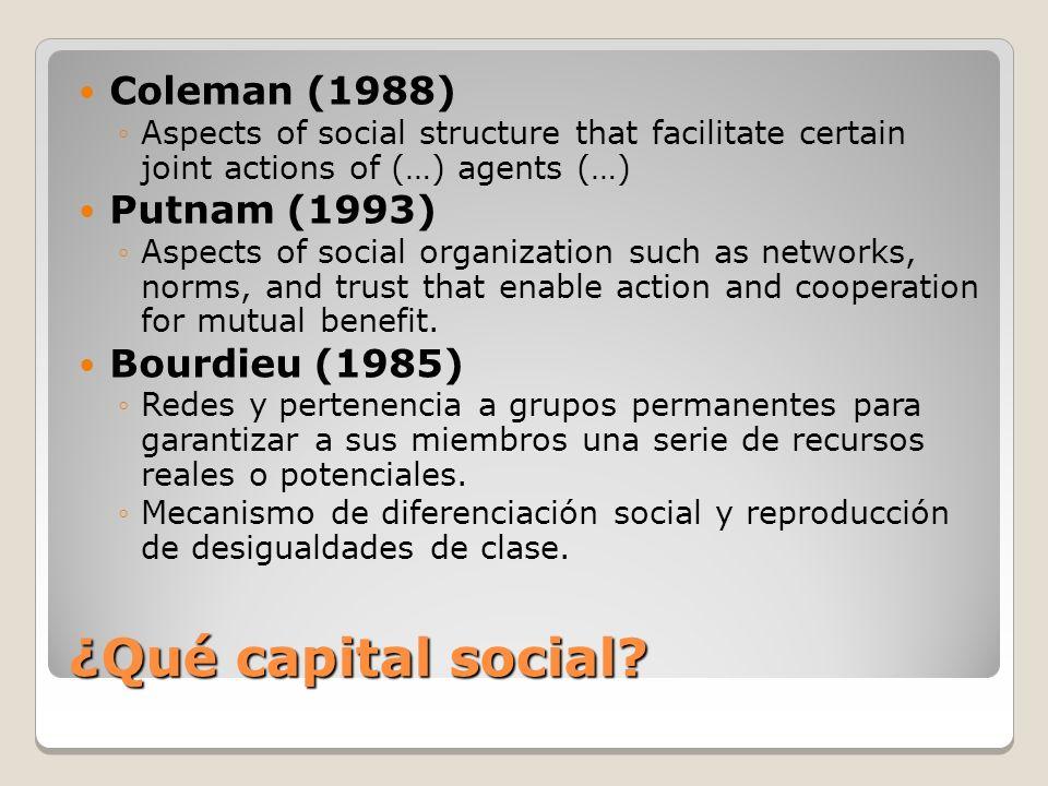 ¿Qué capital social Coleman (1988) Putnam (1993) Bourdieu (1985)