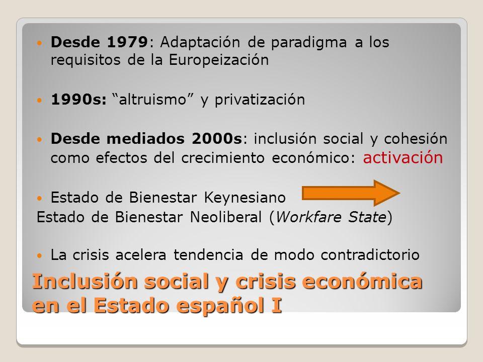 Inclusión social y crisis económica en el Estado español I