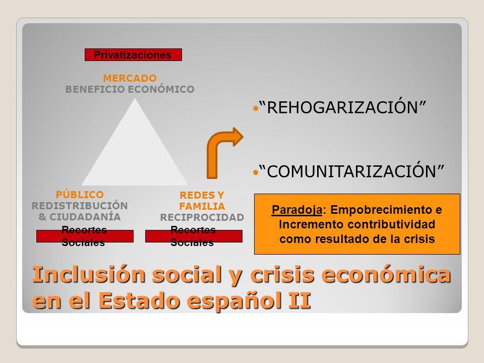 Inclusión social y crisis económica en el Estado español II