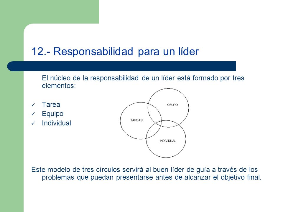 12.- Responsabilidad para un líder